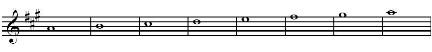 A-dúr