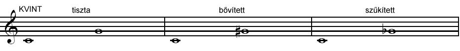 Kvint hangköz